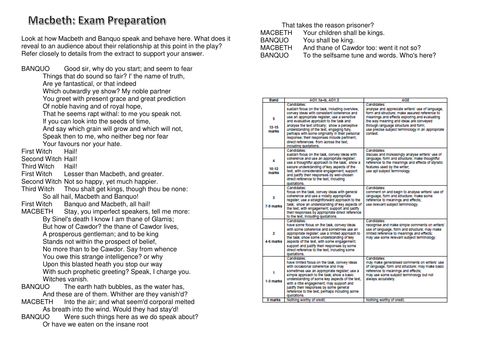 macbeth final exam essay questions Study guide for final unit exam, english iii (cp  macbeth meets his final fate in act v with desperate bravery essay question:.
