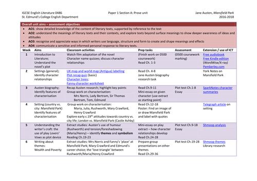 'Mansfield Park' scheme of work overview