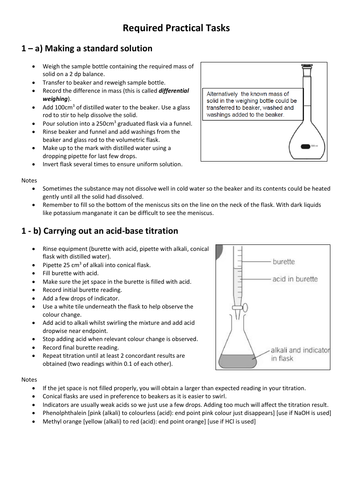 AQA A level Chemistry Required Practical summary