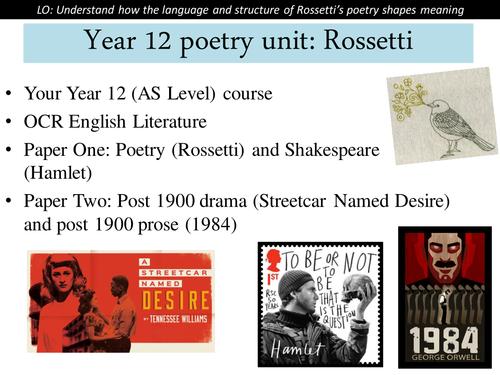 Christina Rossetti introduction - A Birthday