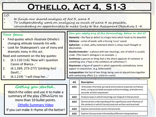 Othello William Shakespeare Act 4 Lesson