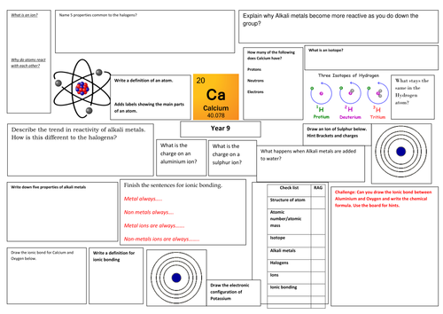 GCSE Additional Science Physics The Life Cycle Of Stars ppt and – Life Cycle of Stars Worksheet