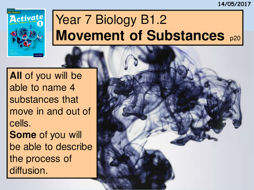 A Year 7 Multimedia version of the B1 1.4 Movement of Substances lesson from Activate book 1.