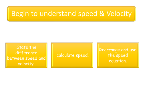 Lesson powerpoint for velocity GCSE