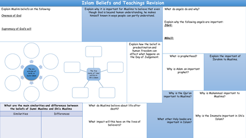 Islam Beliefs and Teachings overview revision sheet