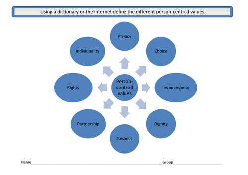 Person-Centred Values activity worksheet