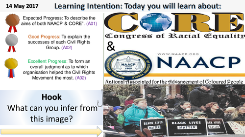 American Civil Rights Organisations: NAACP & CORE