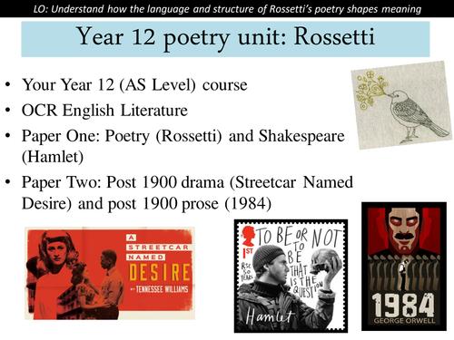 Christina Rossetti - Echo - KS5 AS Level Lit