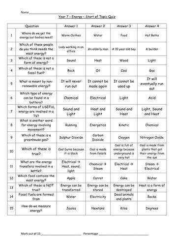 Start/End of topic quiz/test for Energy - KS3