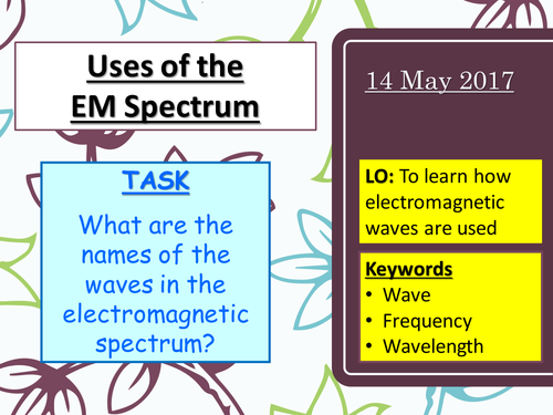 Uses of the Electromagnetic Spectrum Quality Mark Assessment (FULL RESOURCE PACK)