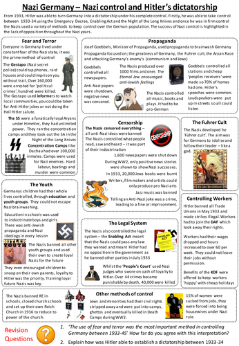 GCSE History - Nazi methods of control revision/summary sheet