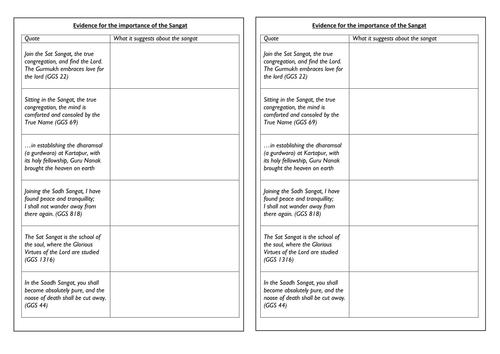The Beatitudes puzzle by ThinkAboutIt Teaching Resources Tes – Beatitudes Worksheet