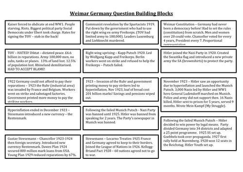 Weimar Germany Revision Answer Building Blocks