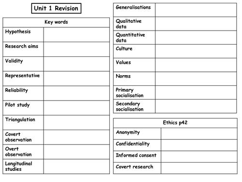 Unit 1 GCSE Sociology Research methods sheet