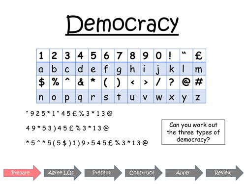 AQA Citizenship Underpinning Values in British Democracy