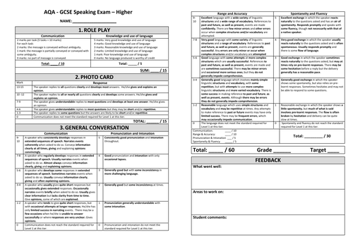 AQA new GCSE French/German/Spanish speaking and writing assessement grids (Found & Higher)