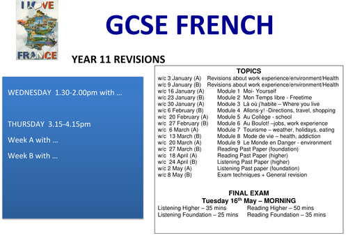 Display GCSE French revisions