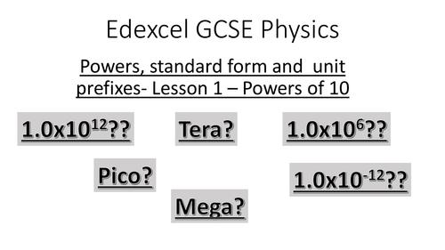 Standard Form Converting Into Standard Form By Hornsbyjj Teaching