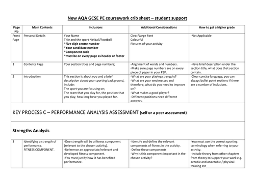 aqa coursework planning sheet Takes the hassle out of planning aqa physics gcse end of pre-prepared lessons with information sheets and answers edexcel physics gcse cover lesson.