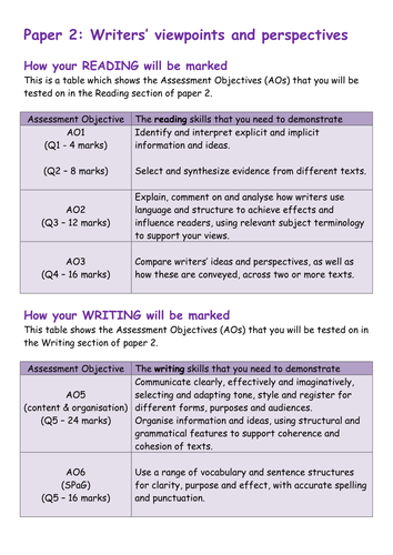 GCSE English Language Paper 2: Writers' viewpoints and perspectives BREAKDOWN OF MARKS for AOs