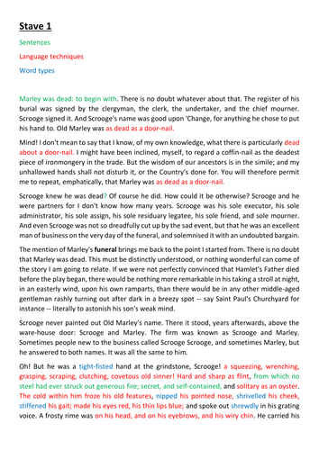 'A Christmas Carol'- Extracts and full book with highlighted quotes