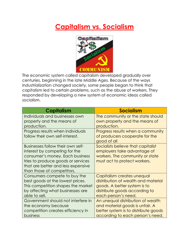 Capitalism Vs Socialism Worksheet By Linni0011 Teaching Resources