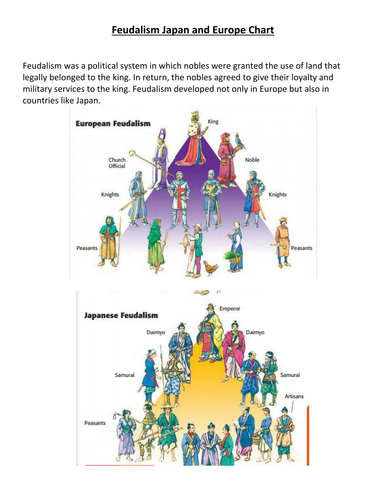Feudalism Japan And Europe Chart And Worksheet By Linni0011