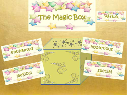 The Magic Box by Kit Wright Poetry Pack