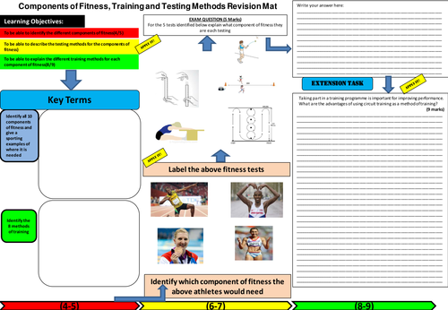 Components of Fitness, Training and Testing Methods Revision Mat