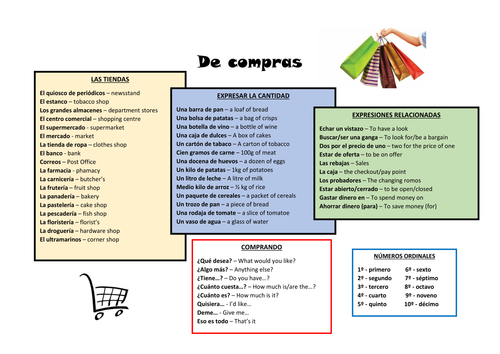 Core vocabulary and expressions - El instituto, el trabajo y las compras.