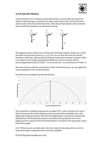 Projectile Motion By Eyrejk Teaching Resources Tes