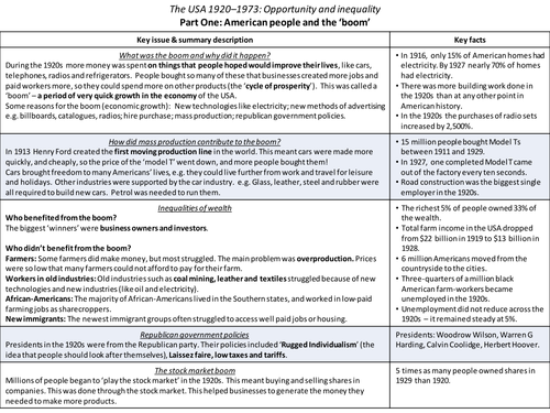 USA 1920-1973: opportunity and inequality REVISION SHEETS