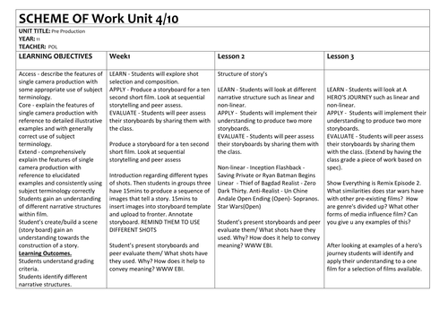 Unit 4/10-New Btec Lvl 3 Creative media production.