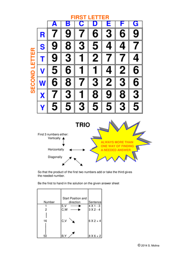 Arithmetic Trio Game