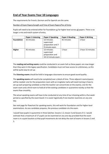 Arrangements for GCSE mock exams/end of year exams (AQA)