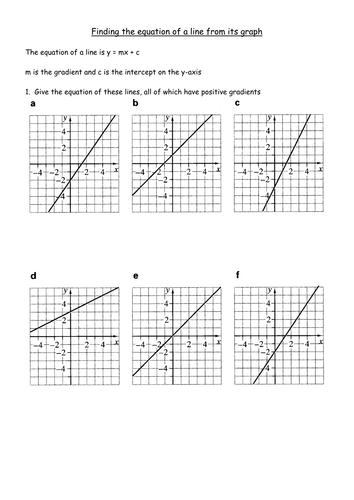 Finding the Equation of a Line from a Graph