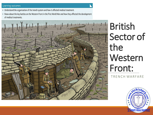 Edexcel 9-1 Trenches Environment Study - TRENCH WARFARE & STRUCTURE (EDITABLE)