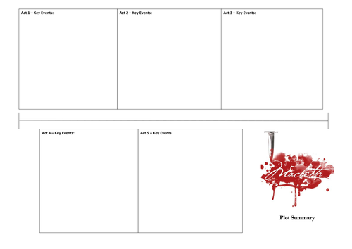 Macbeth - revision placemat template