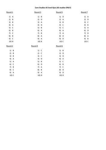 Core Studies AS level Revision Quiz Answers