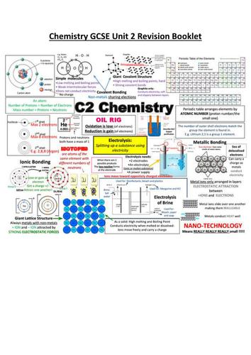C2 GCSE KNOWLEDGE REVISION