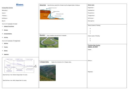 KS3 Rivers revision sheet