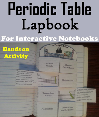 Periodic table of elements lapbook by sciencespot teaching periodic table of elements lapbook by sciencespot teaching resources tes urtaz Gallery