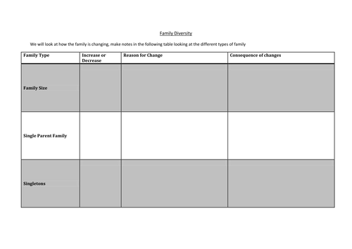 Notes Sheet for Changes in Family Types