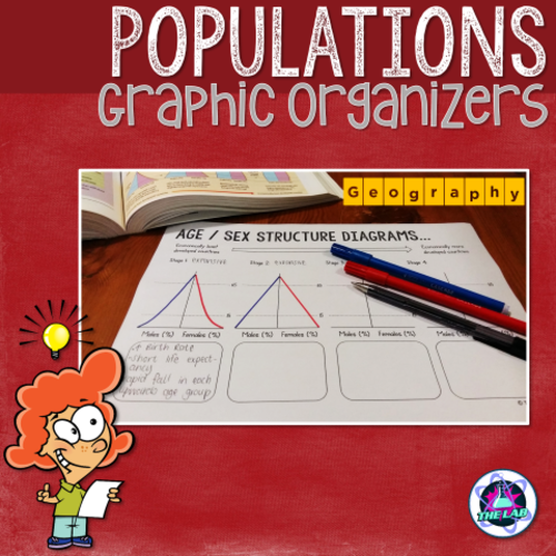 Populations Graphic Organisers (AS Geography)