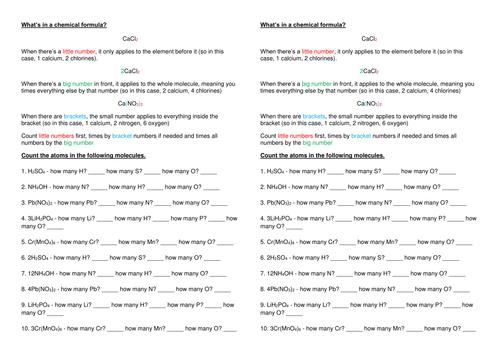 Counting Atoms Worksheet