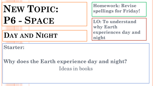 Space Topic Lessons