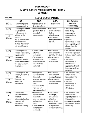 AS/A Level Psychology 12 Mark Essay - Generic Markscheme and Student Feedback Sheet