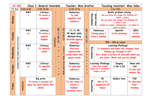 year 6 literacy plan I think our plan of familiarising ourselves guided reading last year i moved to a new school 2011/03/13/my-literacy-block-modifying-the.