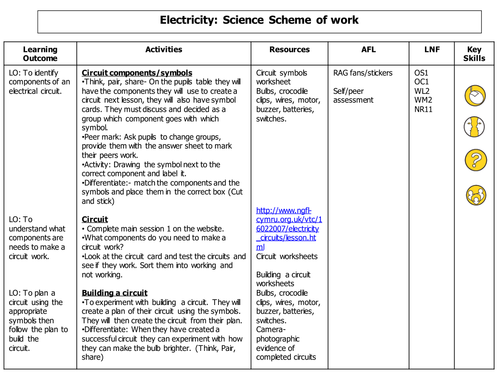 Electricity Scheme Of Work With Resources By Nialewis Teaching
