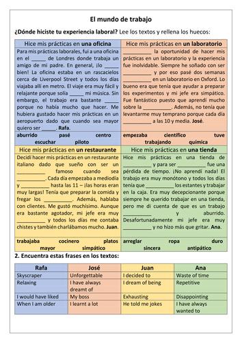 Pilot fatigue research paper